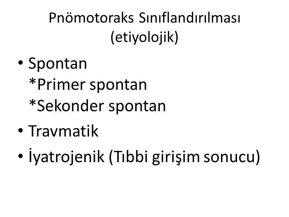 Pnömotoraks Sınıflandırılması (etiyolojik)