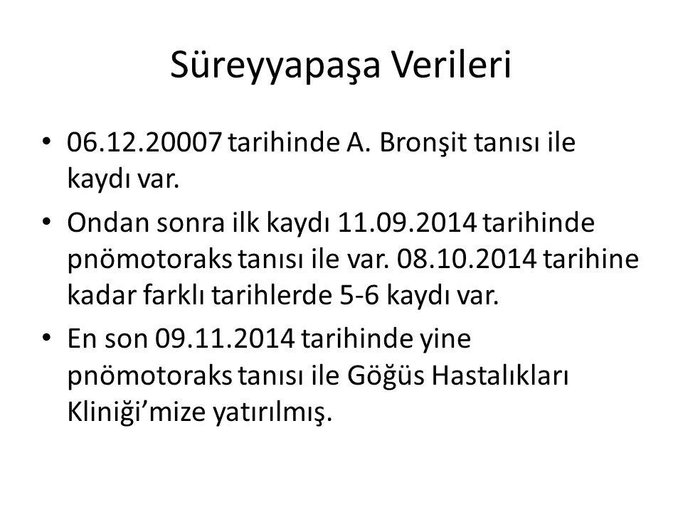 Süreyyapaşa Verileri 06.12.20007 tarihinde A. Bronşit tanısı ile kaydı var.