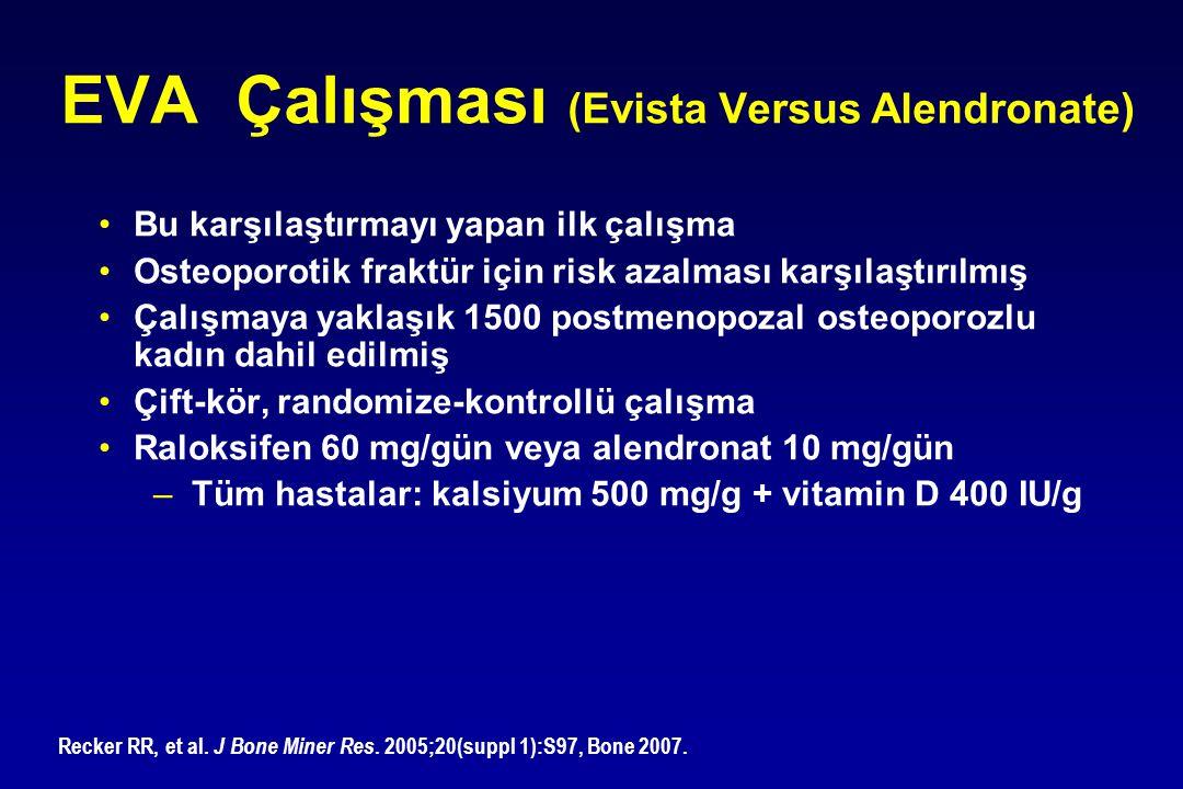 EVA Çalışması (Evista Versus Alendronate)