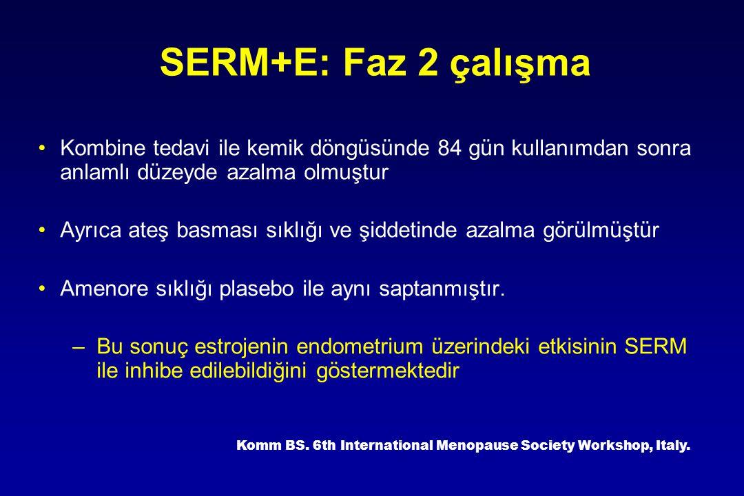 SERM+E: Faz 2 çalışma Kombine tedavi ile kemik döngüsünde 84 gün kullanımdan sonra anlamlı düzeyde azalma olmuştur.