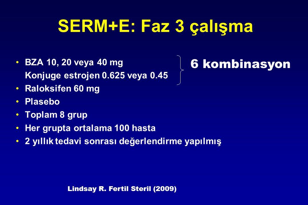 SERM+E: Faz 3 çalışma 6 kombinasyon BZA 10, 20 veya 40 mg