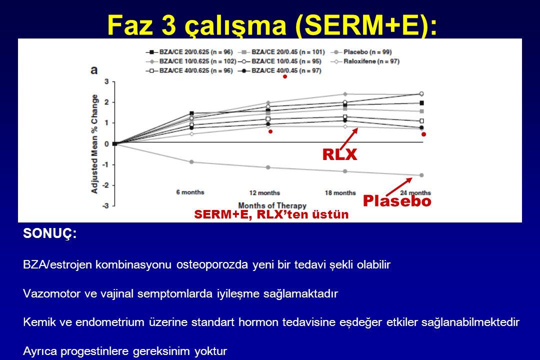 Faz 3 çalışma (SERM+E): RLX Plasebo SONUÇ: SERM+E, RLX'ten üstün