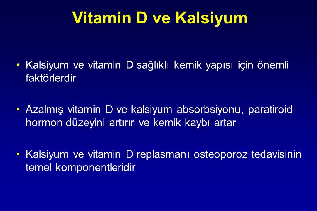 Vitamin D ve Kalsiyum Kalsiyum ve vitamin D sağlıklı kemik yapısı için önemli faktörlerdir.