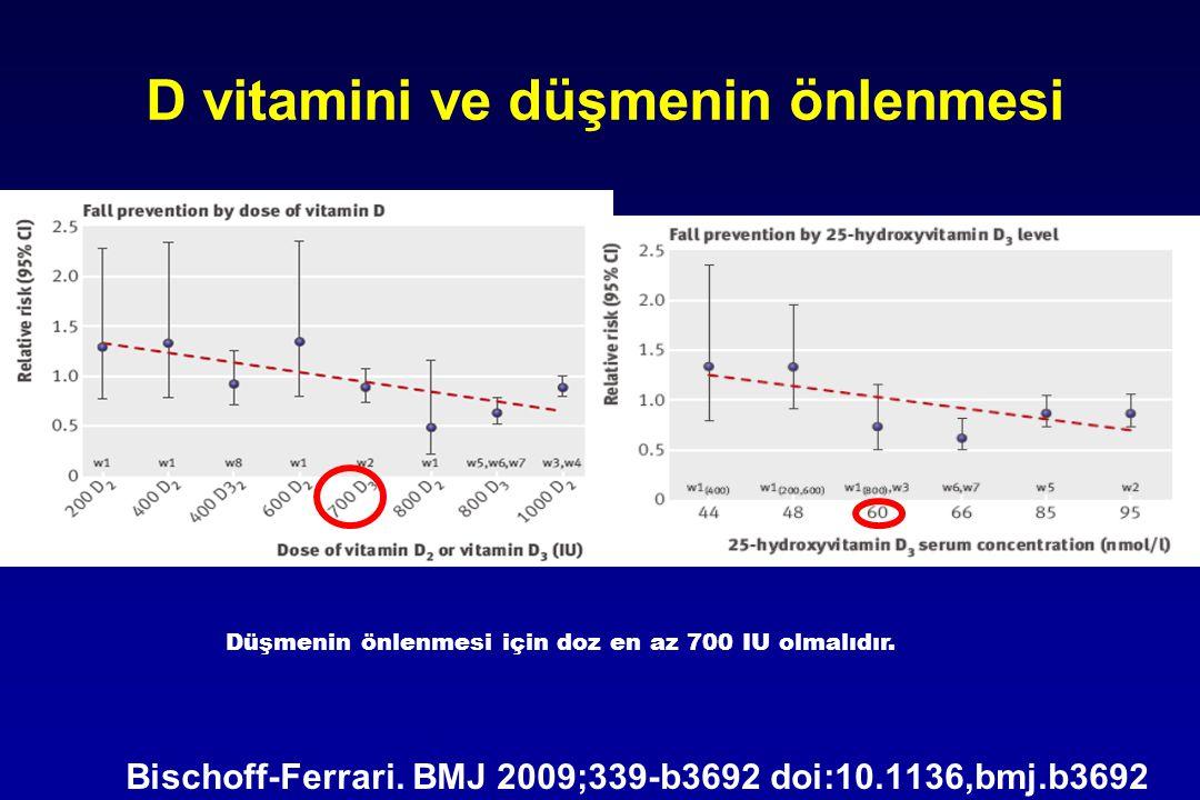 D vitamini ve düşmenin önlenmesi