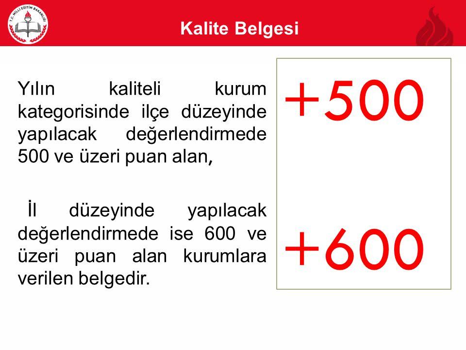 Kalite Belgesi +500. +600. Yılın kaliteli kurum kategorisinde ilçe düzeyinde yapılacak değerlendirmede 500 ve üzeri puan alan,