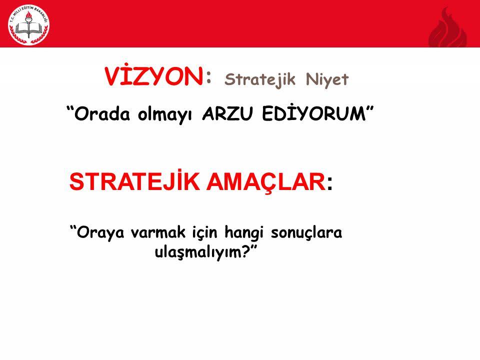VİZYON: Stratejik Niyet