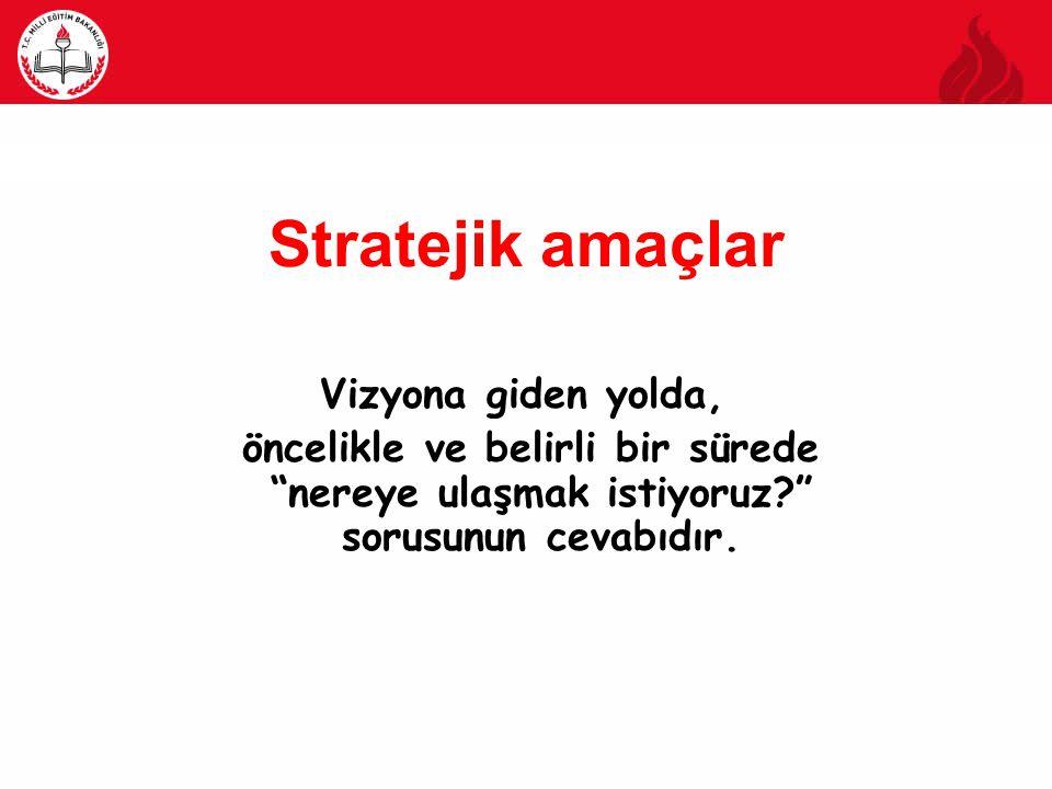 Stratejik amaçlar Vizyona giden yolda,