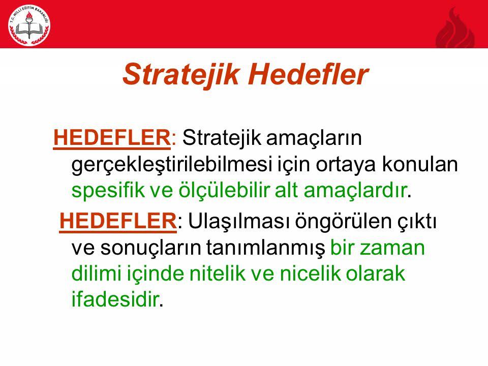 Stratejik Hedefler HEDEFLER: Stratejik amaçların gerçekleştirilebilmesi için ortaya konulan spesifik ve ölçülebilir alt amaçlardır.
