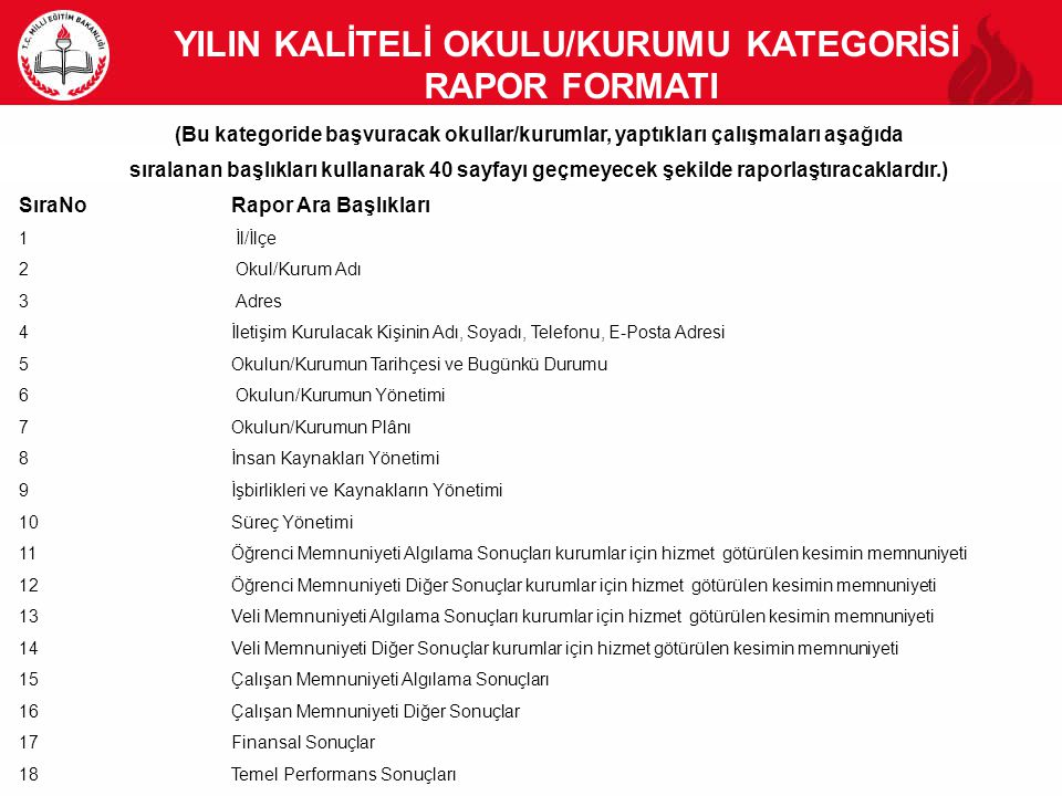 YILIN KALİTELİ OKULU/KURUMU KATEGORİSİ RAPOR FORMATI