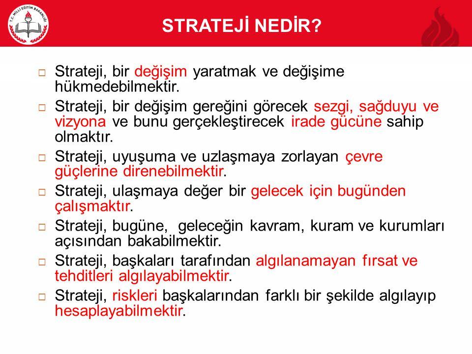 STRATEJİ NEDİR Strateji, bir değişim yaratmak ve değişime hükmedebilmektir.