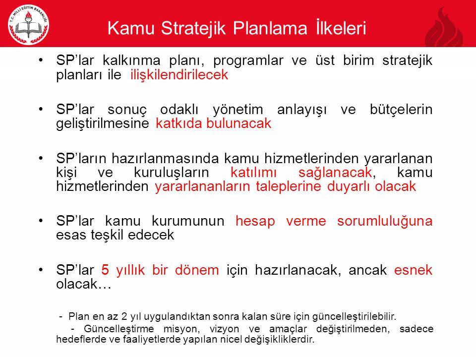 Kamu Stratejik Planlama İlkeleri