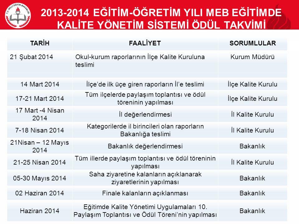 2013-2014 EĞİTİM-ÖĞRETİM YILI MEB EĞİTİMDE KALİTE YÖNETİM SİSTEMİ ÖDÜL TAKVİMİ