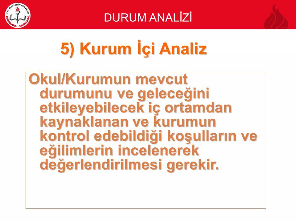 DURUM ANALİZİ 5) Kurum İçi Analiz.