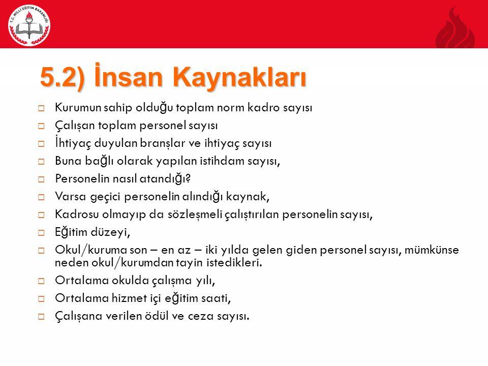 5.2) İnsan Kaynakları Kurumun sahip olduğu toplam norm kadro sayısı