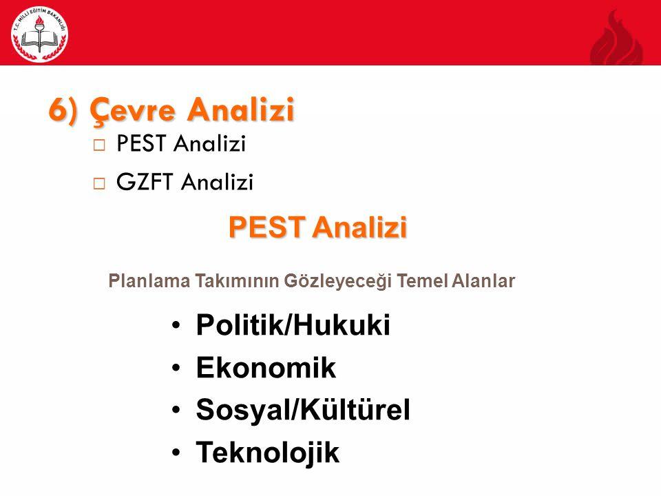 6) Çevre Analizi PEST Analizi Politik/Hukuki Ekonomik Sosyal/Kültürel