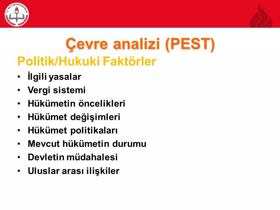 Çevre analizi (PEST) Politik/Hukuki Faktörler İlgili yasalar