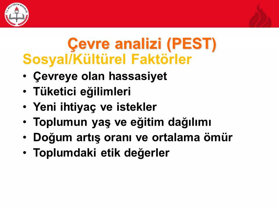 Çevre analizi (PEST) Sosyal/Kültürel Faktörler Çevreye olan hassasiyet