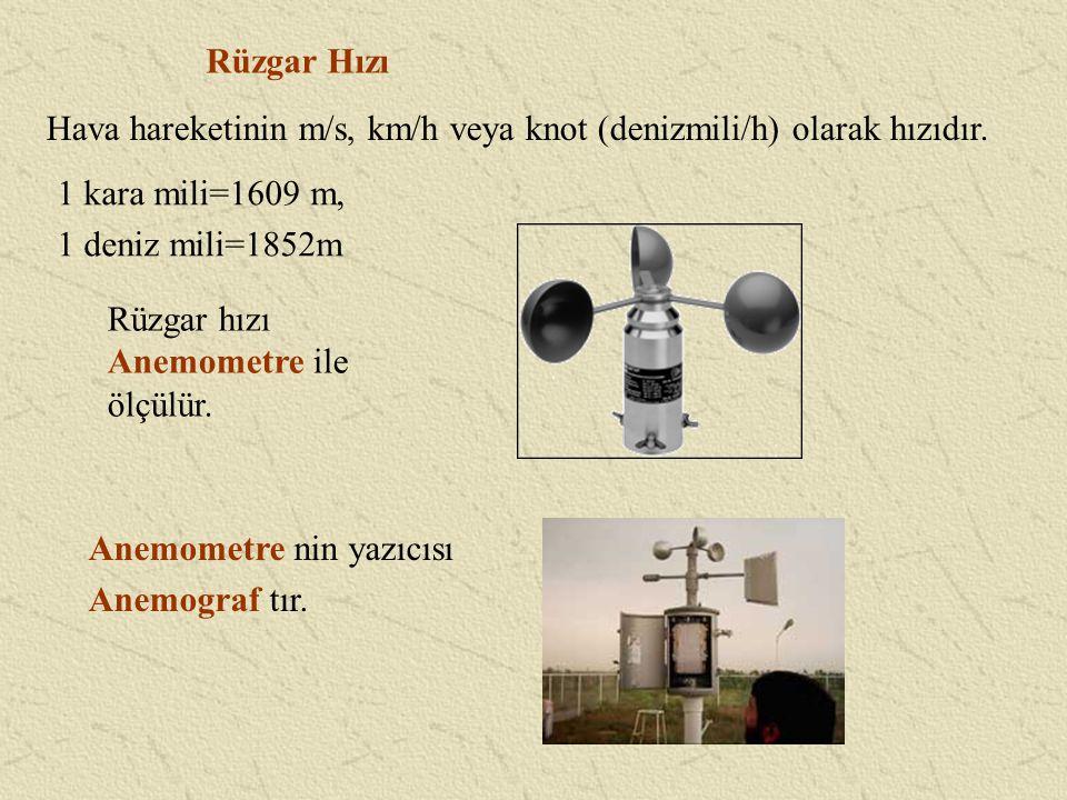 Rüzgar Hızı Hava hareketinin m/s, km/h veya knot (denizmili/h) olarak hızıdır. 1 kara mili=1609 m,