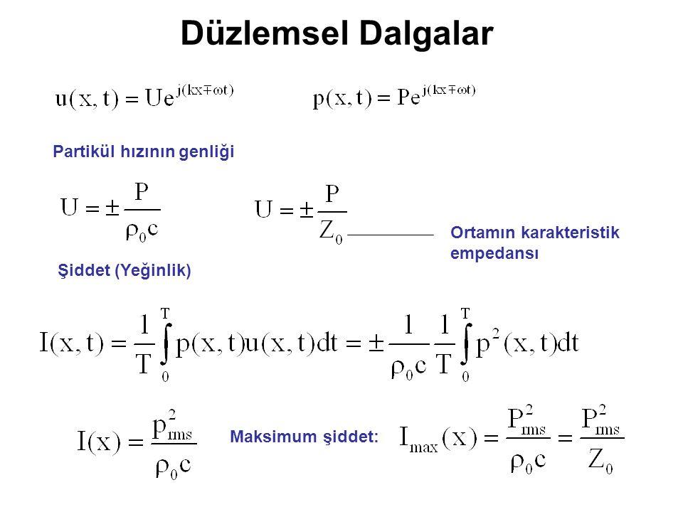 Düzlemsel Dalgalar Partikül hızının genliği
