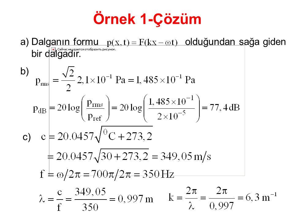 Örnek 1-Çözüm Dalganın formu olduğundan sağa giden bir dalgadır. c)