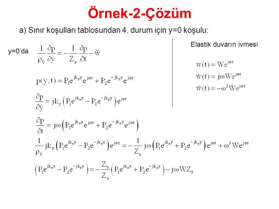 Örnek-2-Çözüm a) Sınır koşulları tablosundan 4. durum için y=0 koşulu: