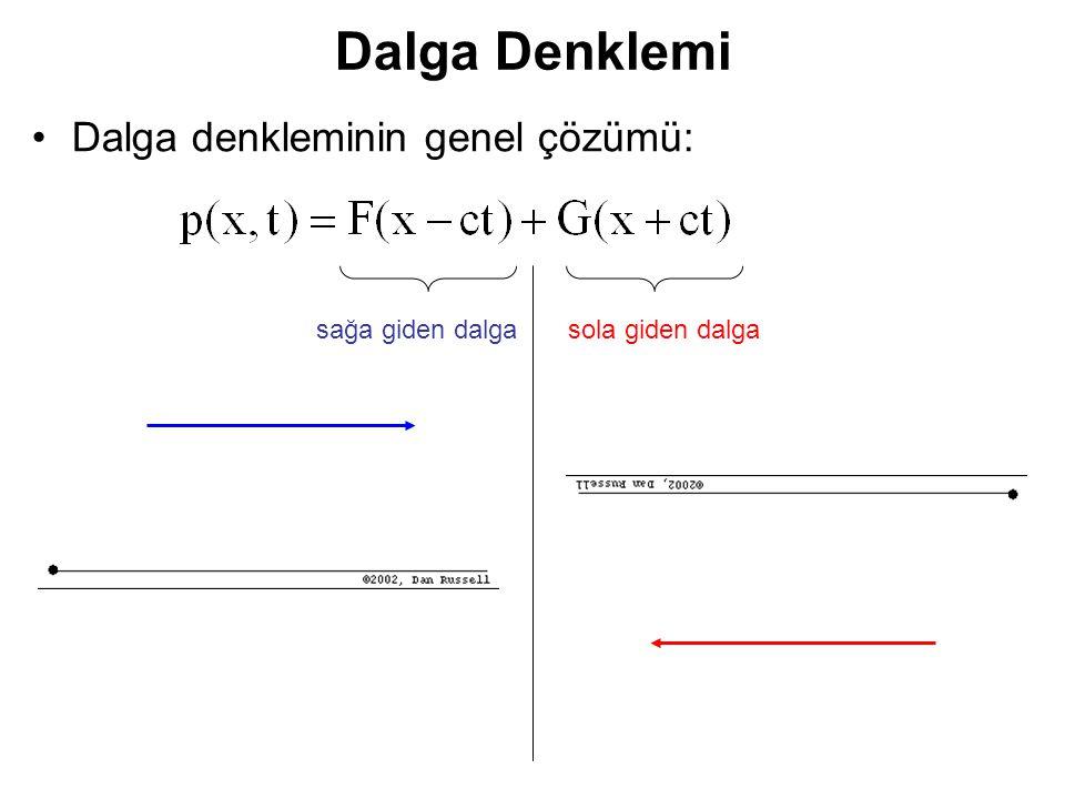 Dalga Denklemi Dalga denkleminin genel çözümü: sağa giden dalga