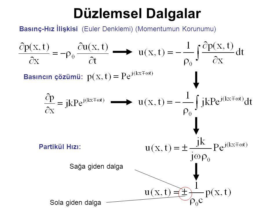 Düzlemsel Dalgalar Basınç-Hız İlişkisi (Euler Denklemi) (Momentumun Korunumu) Basıncın çözümü: Partikül Hızı: