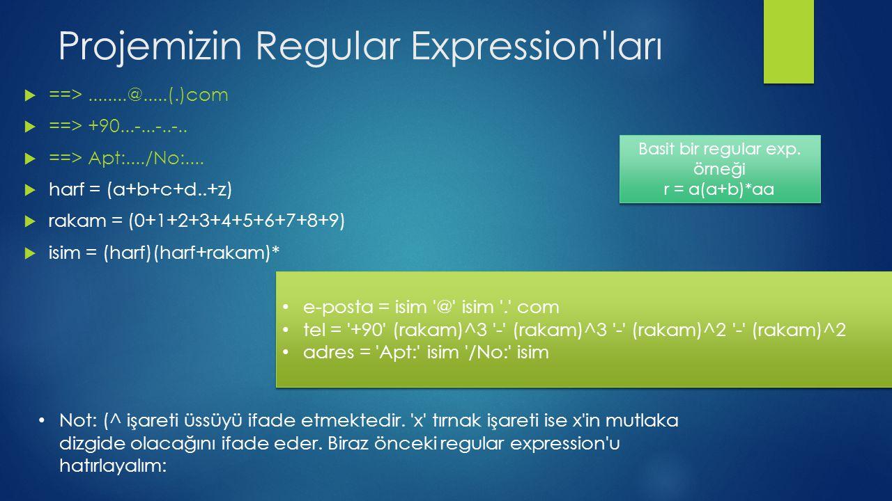 Projemizin Regular Expression ları
