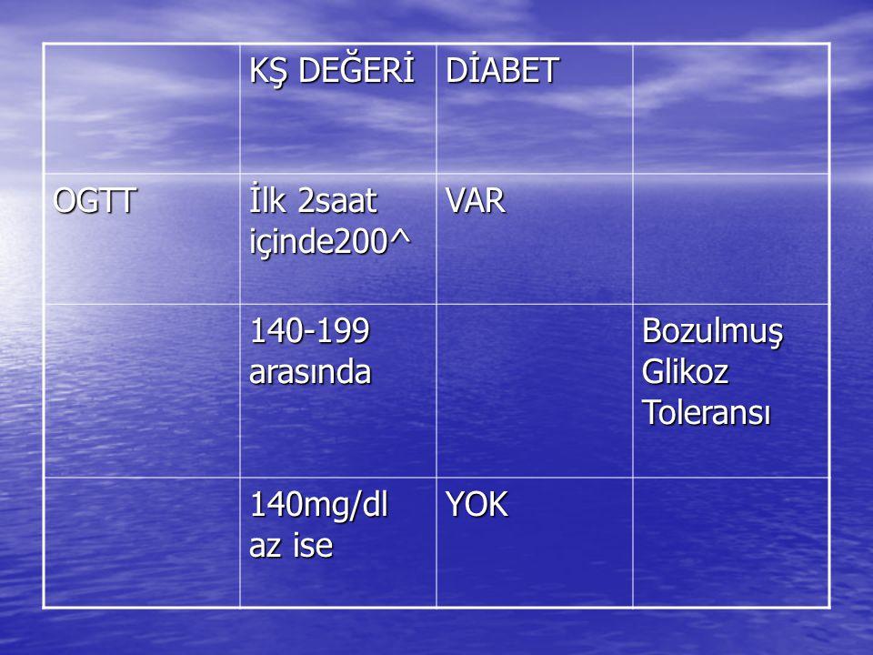 KŞ DEĞERİ DİABET. OGTT. İlk 2saat içinde200^ VAR. 140-199 arasında. Bozulmuş Glikoz Toleransı.