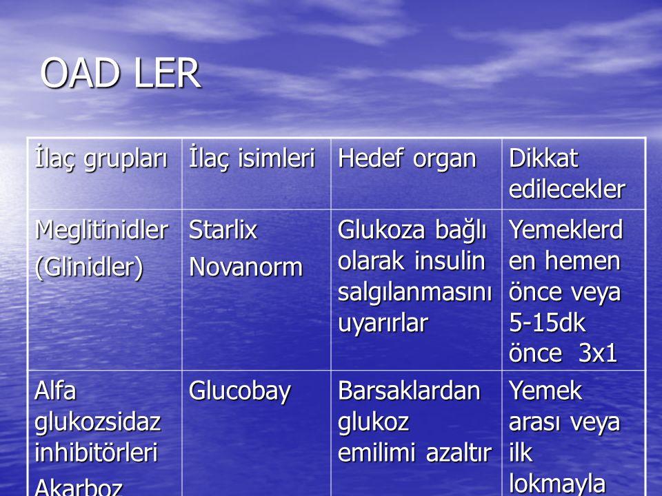 OAD LER İlaç grupları İlaç isimleri Hedef organ Dikkat edilecekler