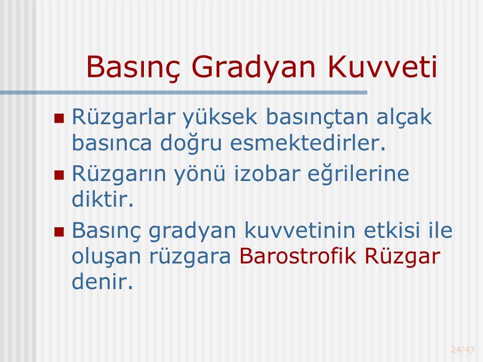 Basınç Gradyan Kuvveti