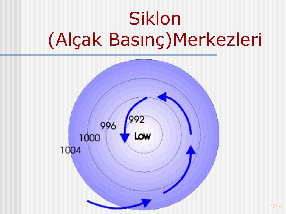 Siklon (Alçak Basınç)Merkezleri
