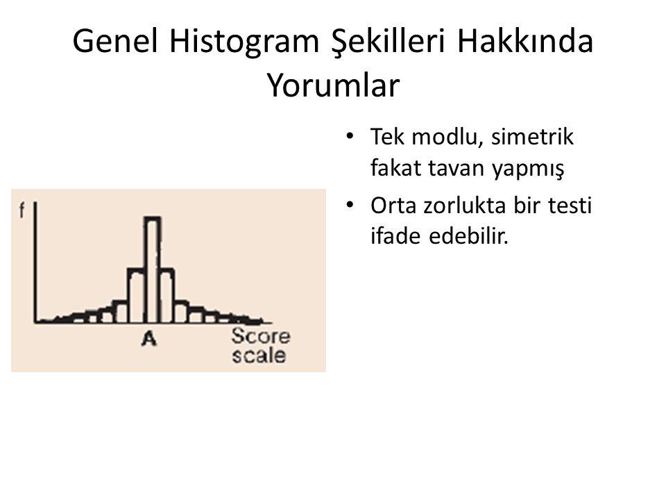 Genel Histogram Şekilleri Hakkında Yorumlar