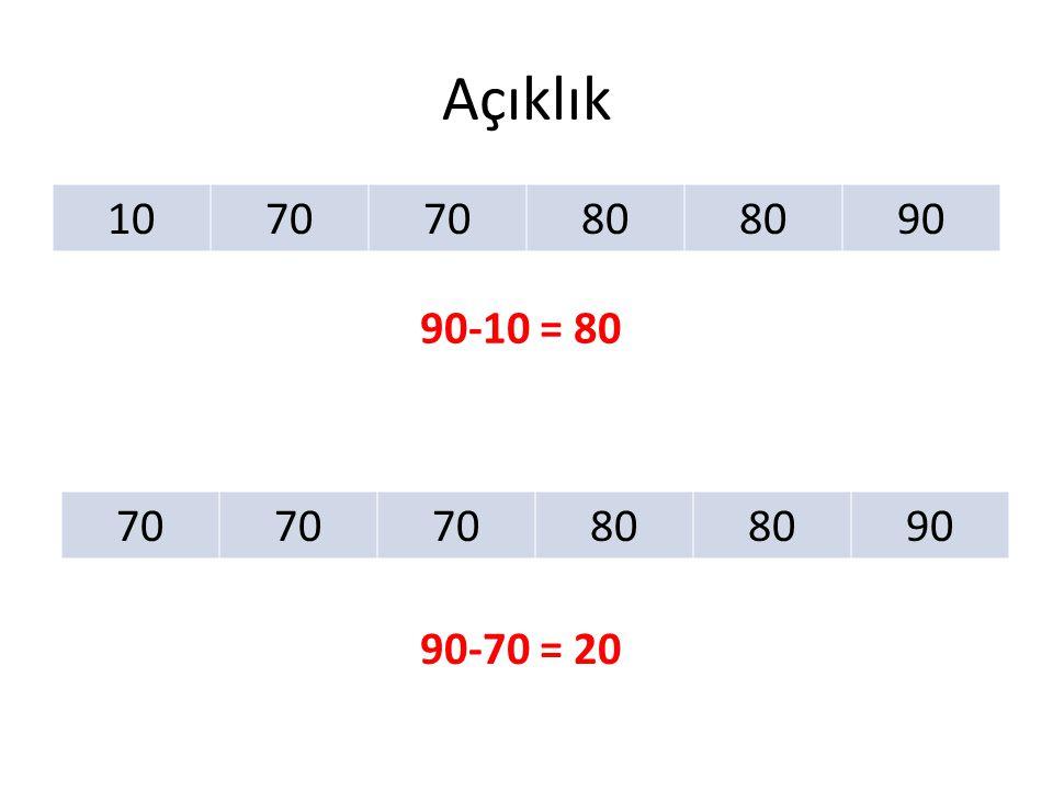 Açıklık 10 70 80 90 90-10 = 80 70 80 90 90-70 = 20