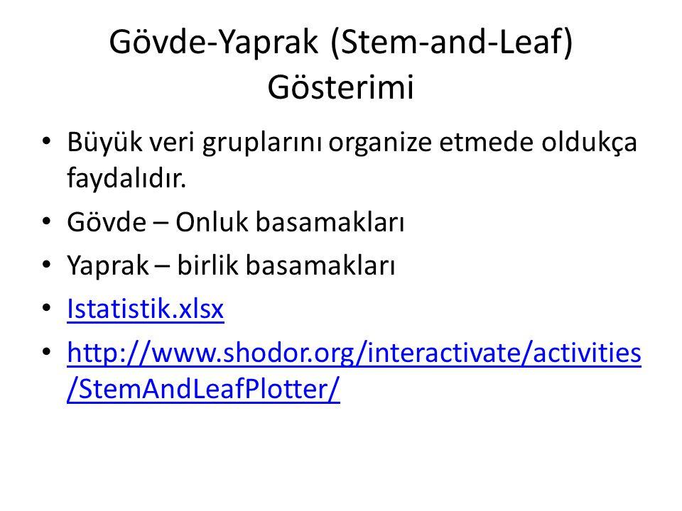Gövde-Yaprak (Stem-and-Leaf) Gösterimi