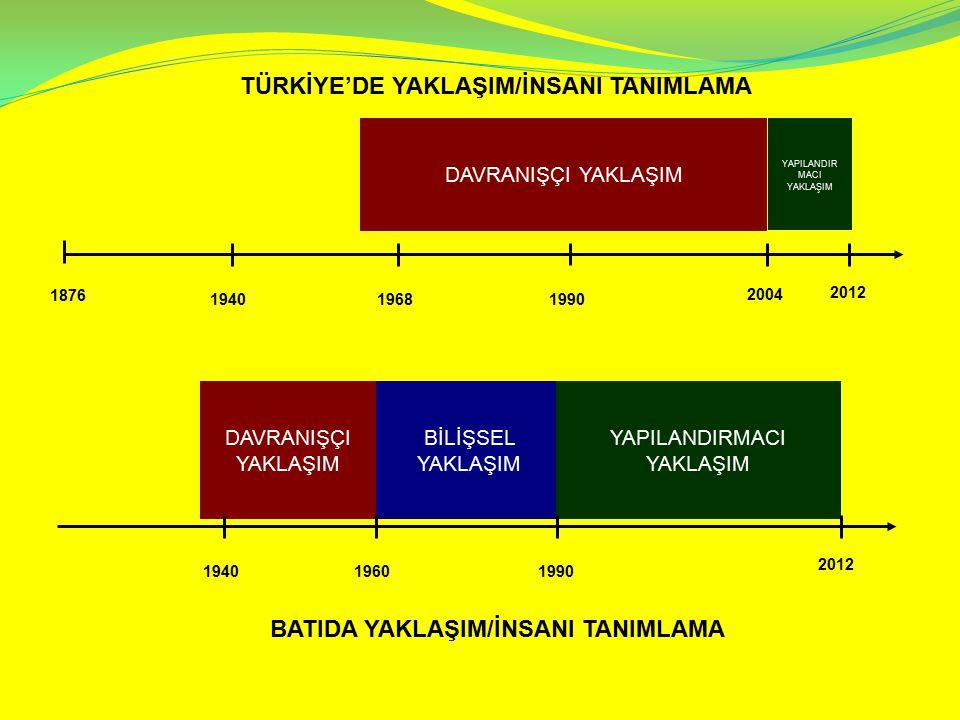 TÜRKİYE'DE YAKLAŞIM/İNSANI TANIMLAMA