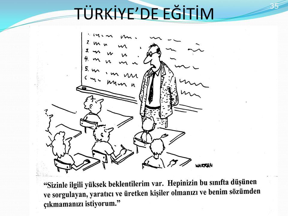 TÜRKİYE'DE EĞİTİM 35
