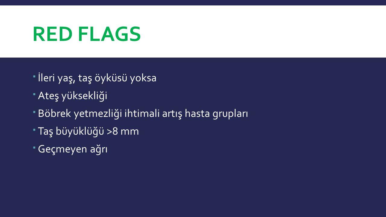 RED FLAGS İleri yaş, taş öyküsü yoksa Ateş yüksekliği
