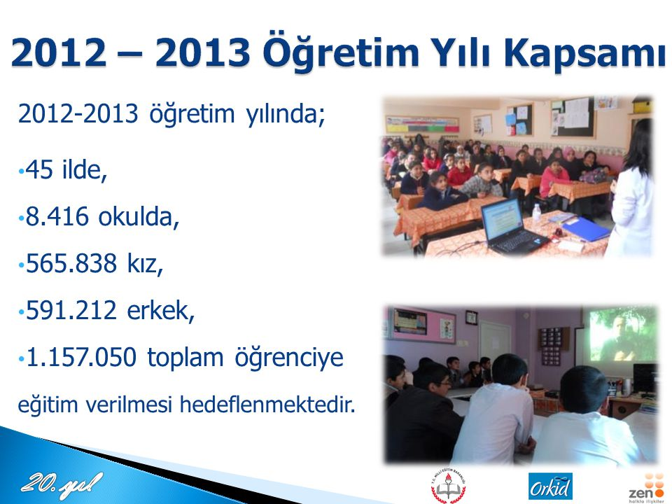 2012 – 2013 Öğretim Yılı Kapsamı 2012-2013 öğretim yılında; 45 ilde,