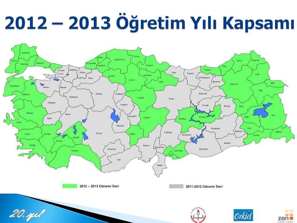 2012 – 2013 Öğretim Yılı Kapsamı