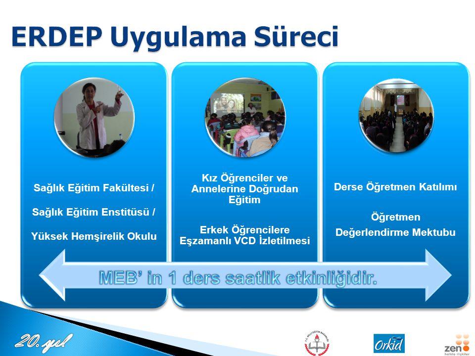 ERDEP Uygulama Süreci MEB' in 1 ders saatlik etkinliğidir.