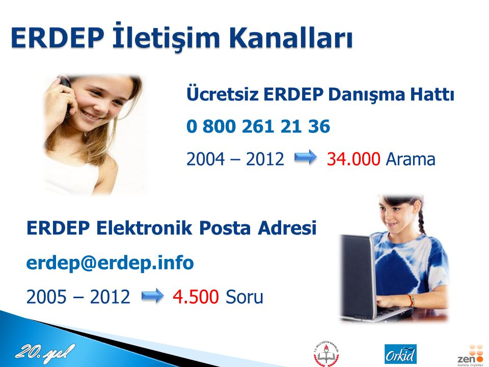 ERDEP İletişim Kanalları