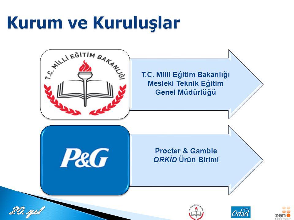 T.C. Milli Eğitim Bakanlığı Mesleki Teknik Eğitim Genel Müdürlüğü