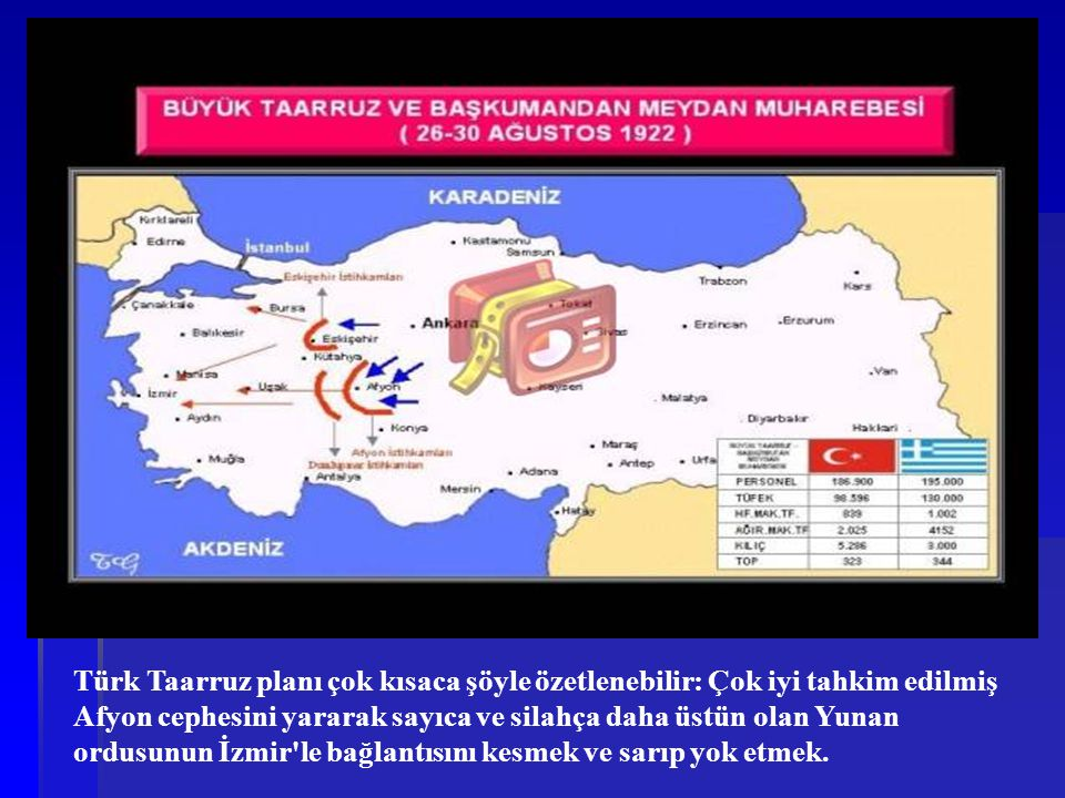 Türk Taarruz planı çok kısaca şöyle özetlenebilir: Çok iyi tahkim edilmiş Afyon cephesini yararak sayıca ve silahça daha üstün olan Yunan ordusunun İzmir le bağlantısını kesmek ve sarıp yok etmek.