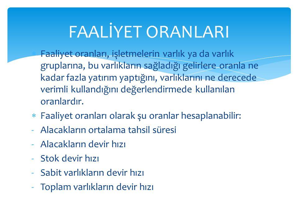 FAALİYET ORANLARI