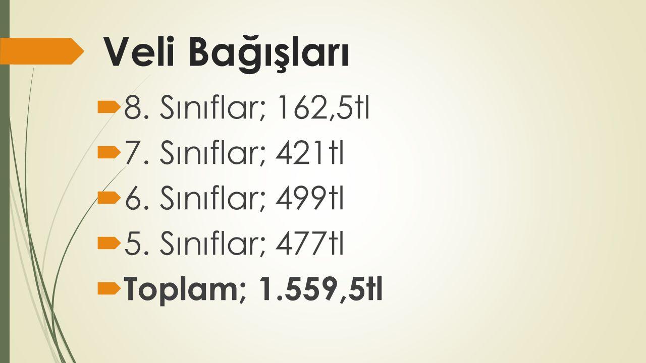 Veli Bağışları 8. Sınıflar; 162,5tl 7. Sınıflar; 421tl