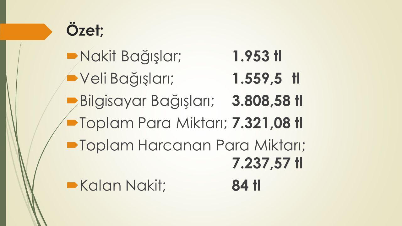 Özet; Nakit Bağışlar; 1.953 tl. Veli Bağışları; 1.559,5 tl. Bilgisayar Bağışları; 3.808,58 tl.