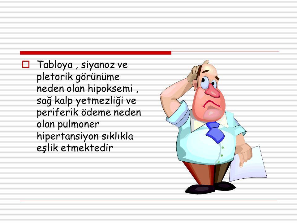 Tabloya , siyanoz ve pletorik görünüme neden olan hipoksemi , sağ kalp yetmezliği ve periferik ödeme neden olan pulmoner hipertansiyon sıklıkla eşlik etmektedir