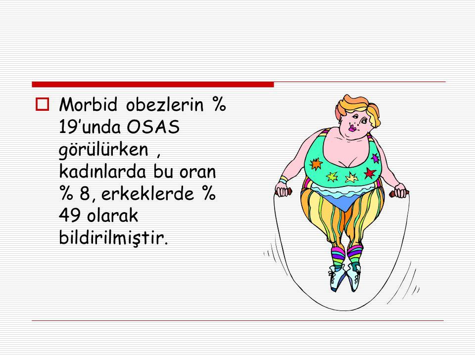 Morbid obezlerin % 19'unda OSAS görülürken , kadınlarda bu oran % 8, erkeklerde % 49 olarak bildirilmiştir.