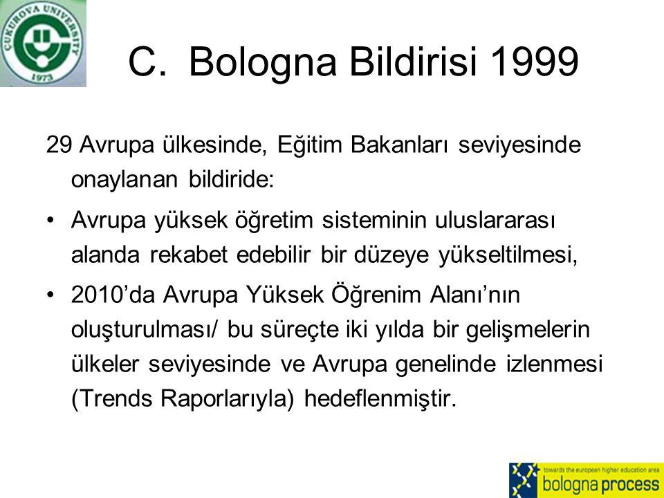 Bologna Bildirisi 1999 29 Avrupa ülkesinde, Eğitim Bakanları seviyesinde onaylanan bildiride:
